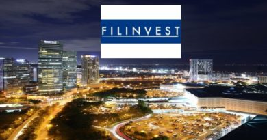 FDC Net Income Jumps 24% in 1H 2020 to P7.2B